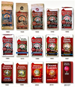 koffie verpakking
